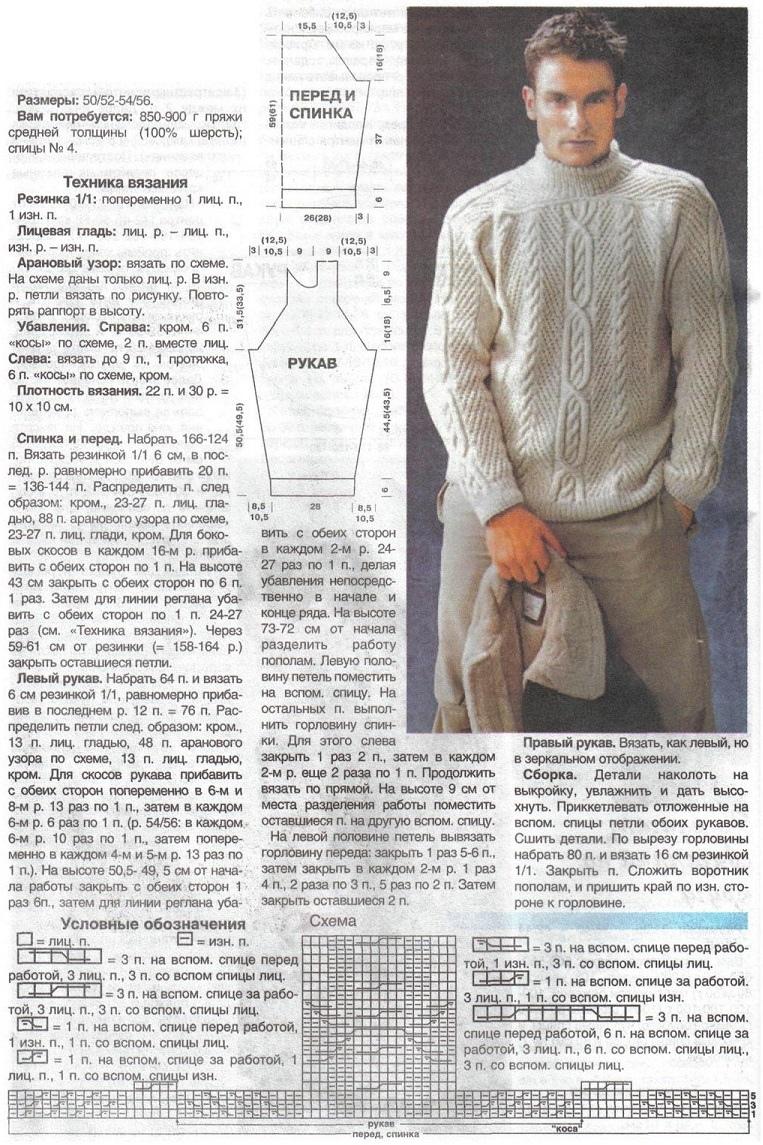 Aranan पैटर्न के साथ पुरुष स्वेटर