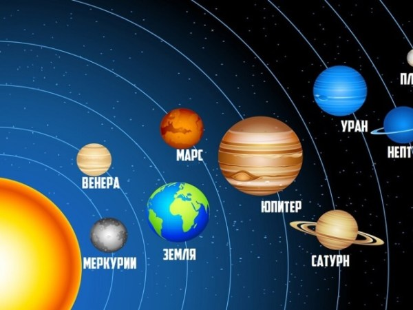 Планеты Солнечной Системы Картинка Для Детей
