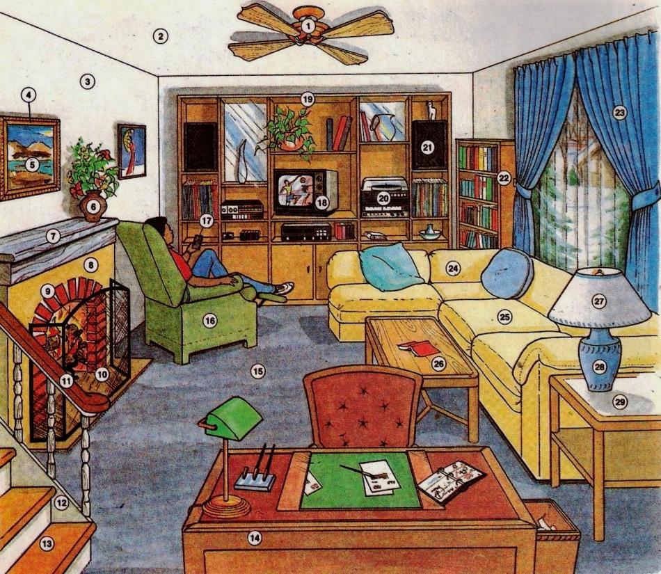 Истории картинках, картинка комнаты с мебелью для английского языка