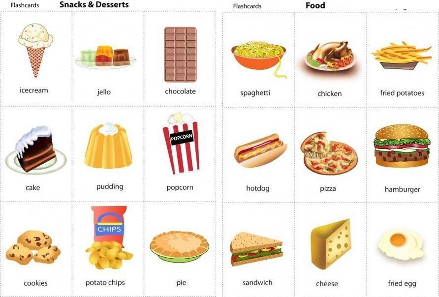 Картинка продукты питания с надписью на английском, картинки прикольные поздравление