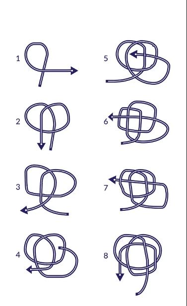 Схема подушки узла