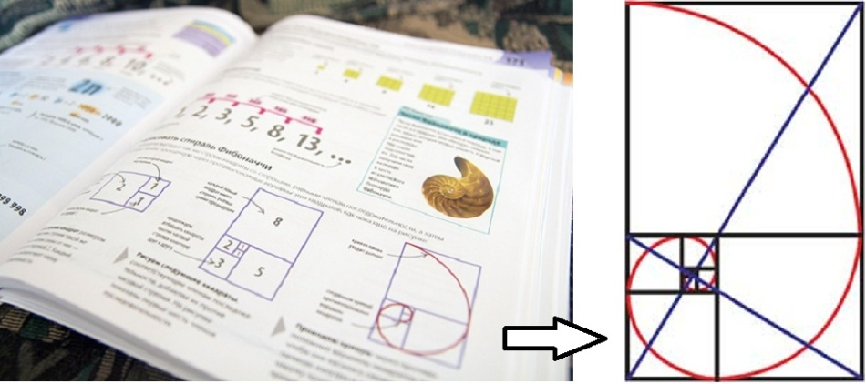 Спиральды квадраттармен қалай салуға болады