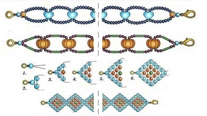Chokera (หรือสร้อยข้อมือ) braids จากลูกปัด