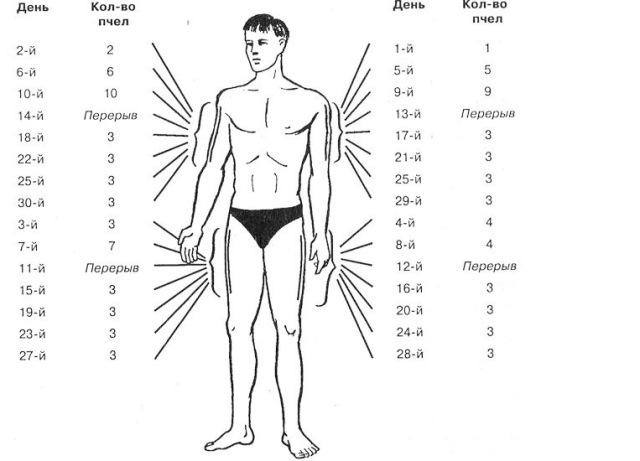 articulație dureroasă a genunchiului piciorului drept în stânga