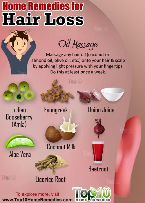 Home Remedies For Hair Loss Head2toe Magazine