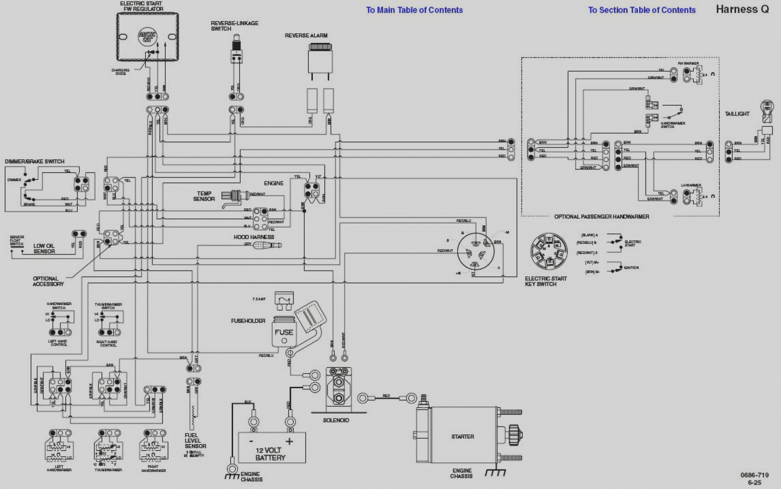 03 Polari Predator 500 Wiring Diagram