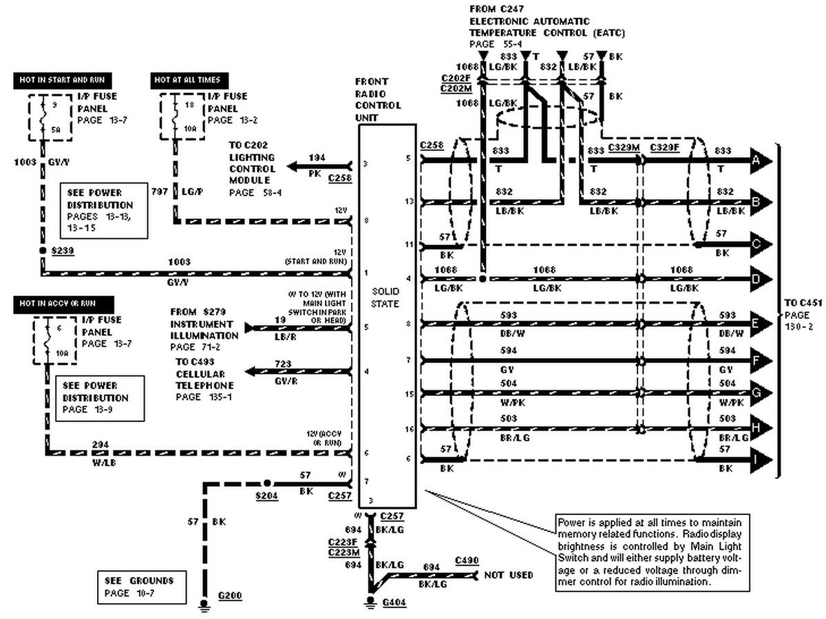 Lincoln Town Car Radio Wiring Diagram
