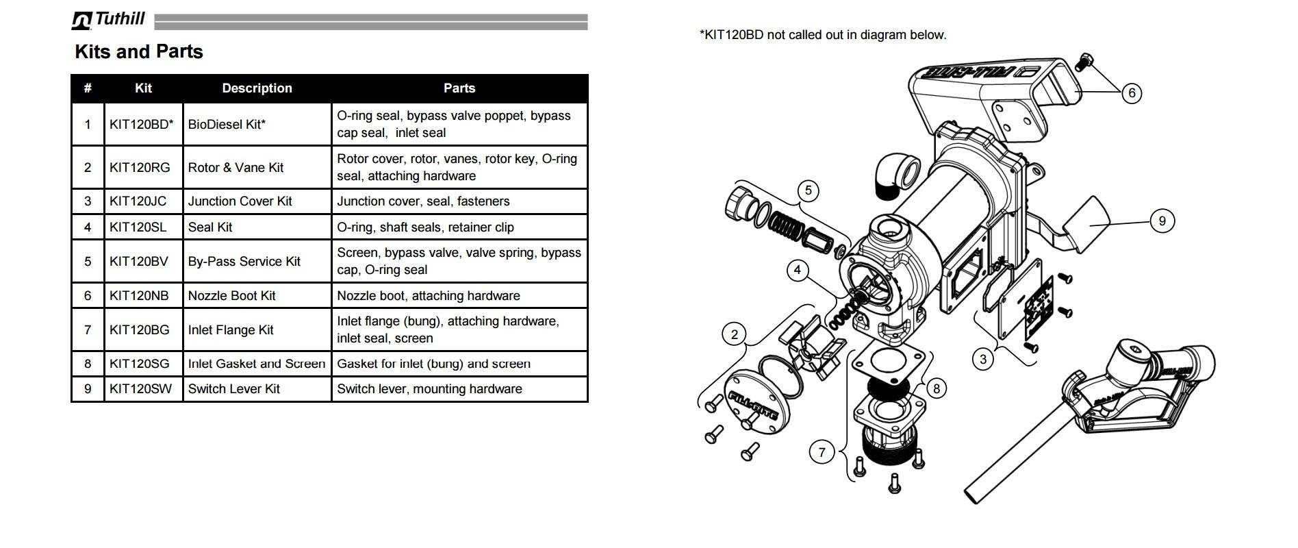 Fill Rite Pump Wiring Diagram Collection