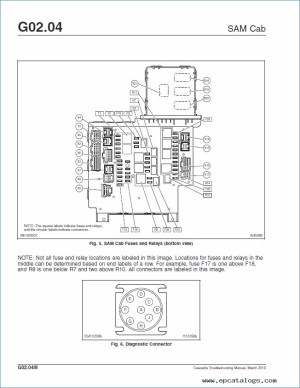 Freightliner Cascadia Radio Wiring Diagram Gallery | Wiring Collection
