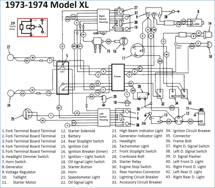 1966 Harley Davidson Wiring Diagram - Wiring Diagrams on