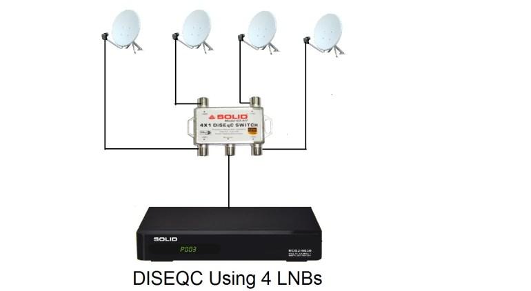 diseqc using 4 lnbs