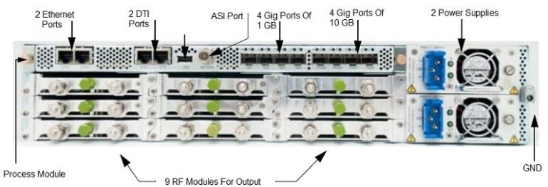 nsg 9000 40g hecto wam back panel
