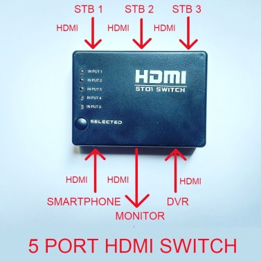 5 Port HDMI Switch With Remote  buy