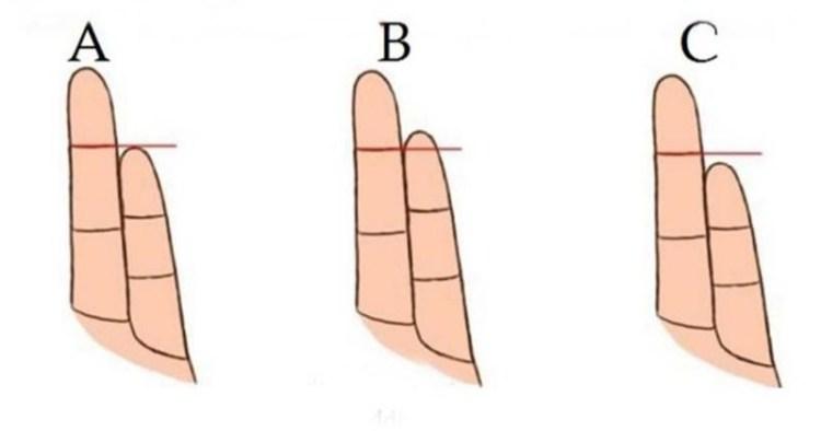 С маленьким мизинцем, но большим Эго: как определить характер человека по пальцам руки