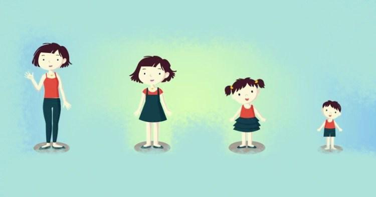 Как характер ребенка определяется порядком его рождения в семье