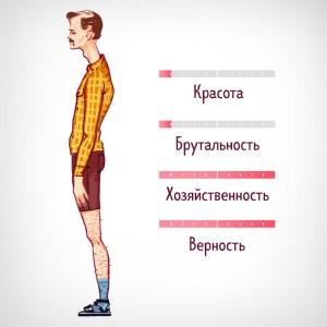 Брутал, интеллигент или гопник: тест определит ваш тип идеального мужчины