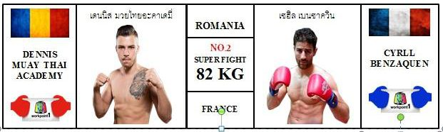super-muay-thai