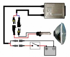 kensun hid installaion headlight reviewsthe system connects directly to the car\u0027s battery, with a fuse protecting the unit on the positive cable the cables connect the battery to a ballast,