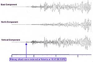Seismic results