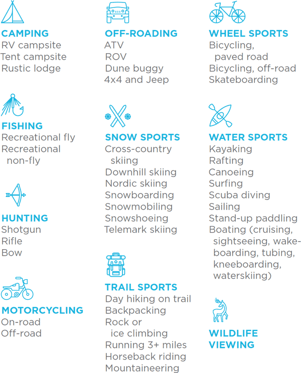 List of outdoor activities in Montana