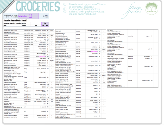 r3 groceries blog.png