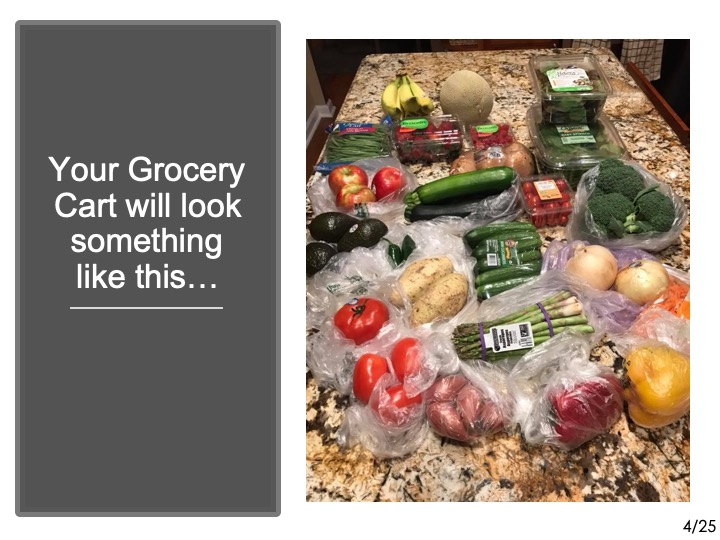 Your grocery cart will look something like this!------- I suggest going to produce isle and finding 10 good looking veggies & fruits.------- Go to freezer section and find 10 more.------- Get some salt free spices.------- You're ready!