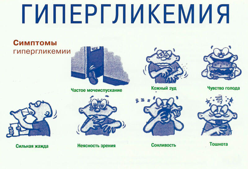диабетическая нейропатия симптомы лечение