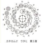 出典:katakamuna.xyz