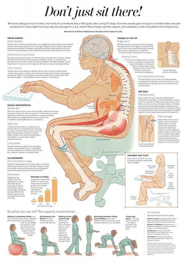 ergonomic sitting infographic