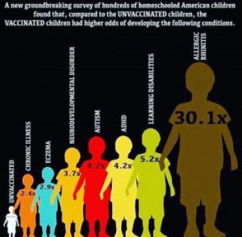 Vaccine study graphic.