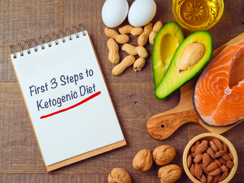 The First 3 Steps to the Ketogenic Diet. How to start a Keto - Health Beauty Sports