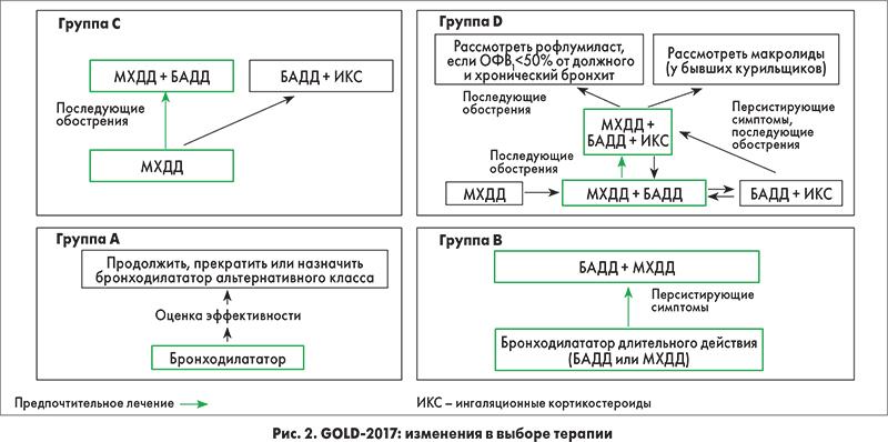 kosulys ir skrepliai su hipertenzija)