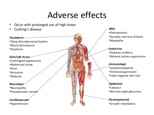 side-effects-corticosteroid-therapy
