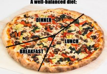 Pizza Diet