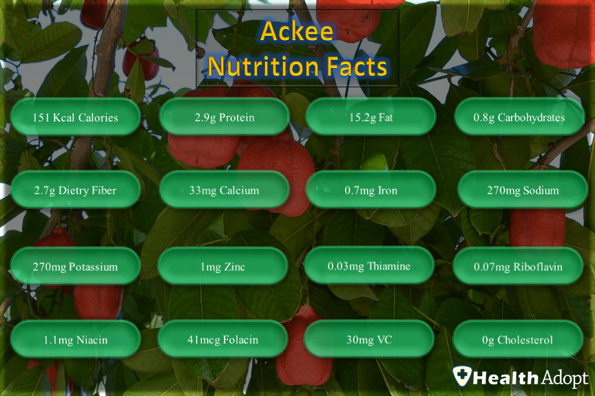 Ackee Nutrition Facts And Nutrients Value