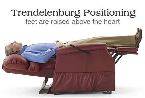 lc-trendelenburg