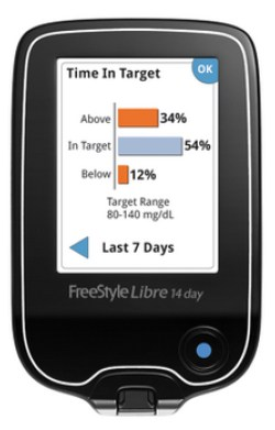 FreeStyle Libre 14 day system | Michigan USA
