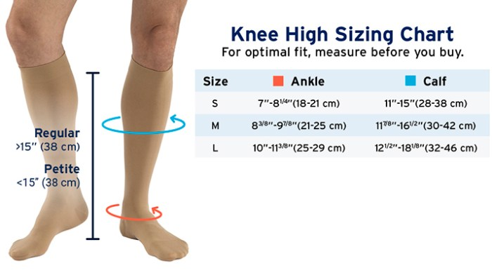 Compression Stockings Available in Michigan USA
