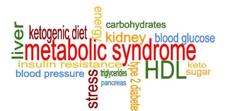 What Is Metabolic Syndrome? | El Paso Texas Chiropractor
