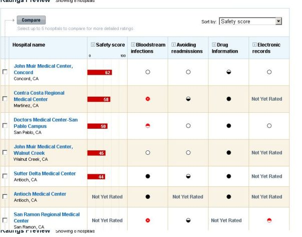 FireShot Screen Capture #074 - 'Hospitals Search Results - Consumer Reports Health' - www_consumerreports_org_health_doctors