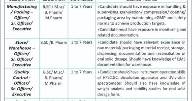 Finecure Pharmaceuticals Recruitment for Manufacturing Packing Store Warehouse QC QA Engineering