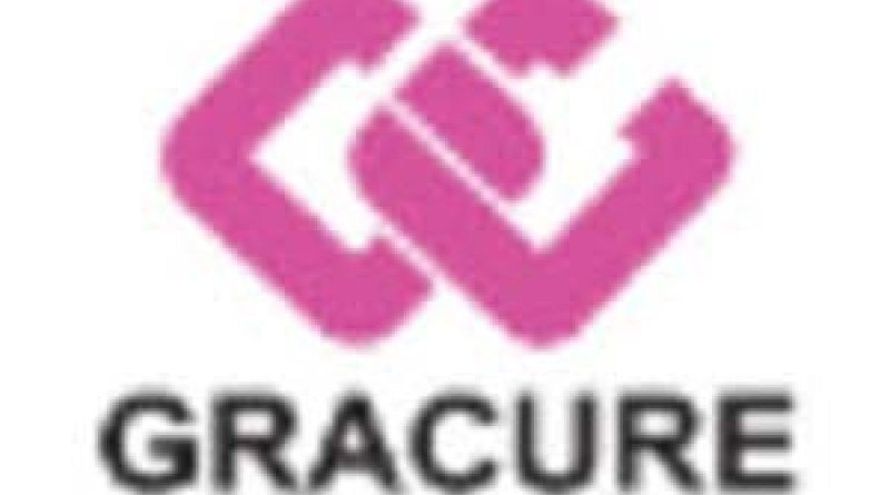 Gracure Pharmaceuticals Ltd Urgent Openings for Production QC R and D ADL Maintenance Departments Apply Now