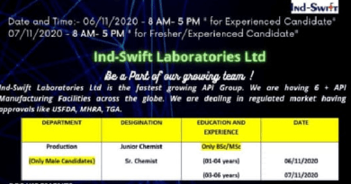Ind Swift Laboratories Walk In 6th and 7th Nov 2020 for Production