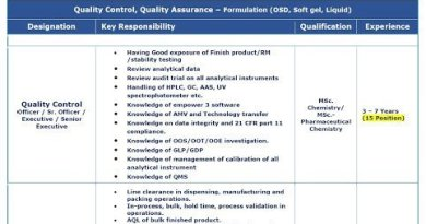 Mankind Pharma Ltd Mega Walk In Drive for Multiple Openings in Quality Assurance Quality Control Microbiology Departments on 1st Nov 2020