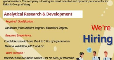 Rakshit Pharmaceuticals Limited Urgently Opening for Analytical Research and Development Apply Now