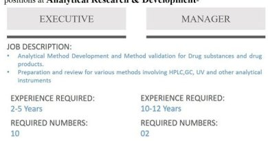 API Pharma Tech Pvt Ltd Immediate Openings for Executive Manager 12 Positions Analytical R and D Department