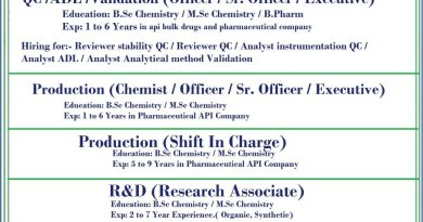 Aalidhra Pharmachem Pvt Ltd Mega WalkIn Interviews for Production QC R and D Departments on 29th Nov 2020