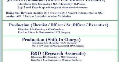 Aalidhra Pharmachem Pvt Ltd Mega WalkIn Interviews for Production QC R and D Departments on 29th Nov 2020