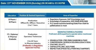 Alkem Laboratories Ltd WalkIn Interviews for Multiple Positions on 22nd Nov 2020