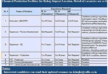 Rallis India Hiring Bsc Msc Btech Freshers for Executive QA Supervisor Process Production  QC